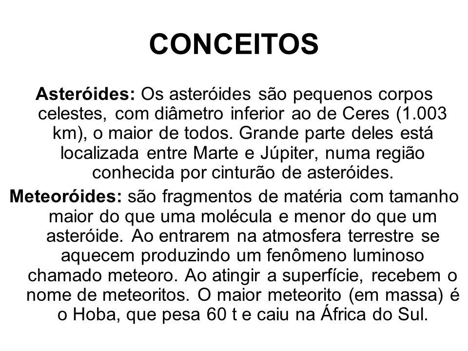 Asteróides: Os asteróides são pequenos corpos celestes, com diâmetro inferior ao de Ceres (1.003 km), o maior de todos.