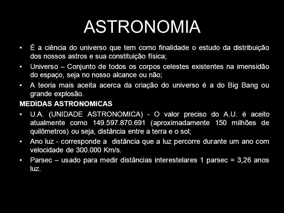 ASTRONOMIA É a ciência do universo que tem como finalidade o estudo da distribuição dos nossos astros e sua constituição física; Universo – Conjunto d
