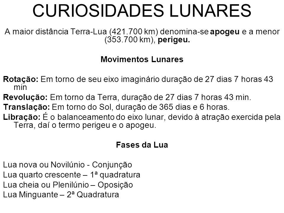 CURIOSIDADES LUNARES A maior distância Terra-Lua (421.700 km) denomina-se apogeu e a menor (353.700 km), perigeu. Movimentos Lunares Rotação: Em torno