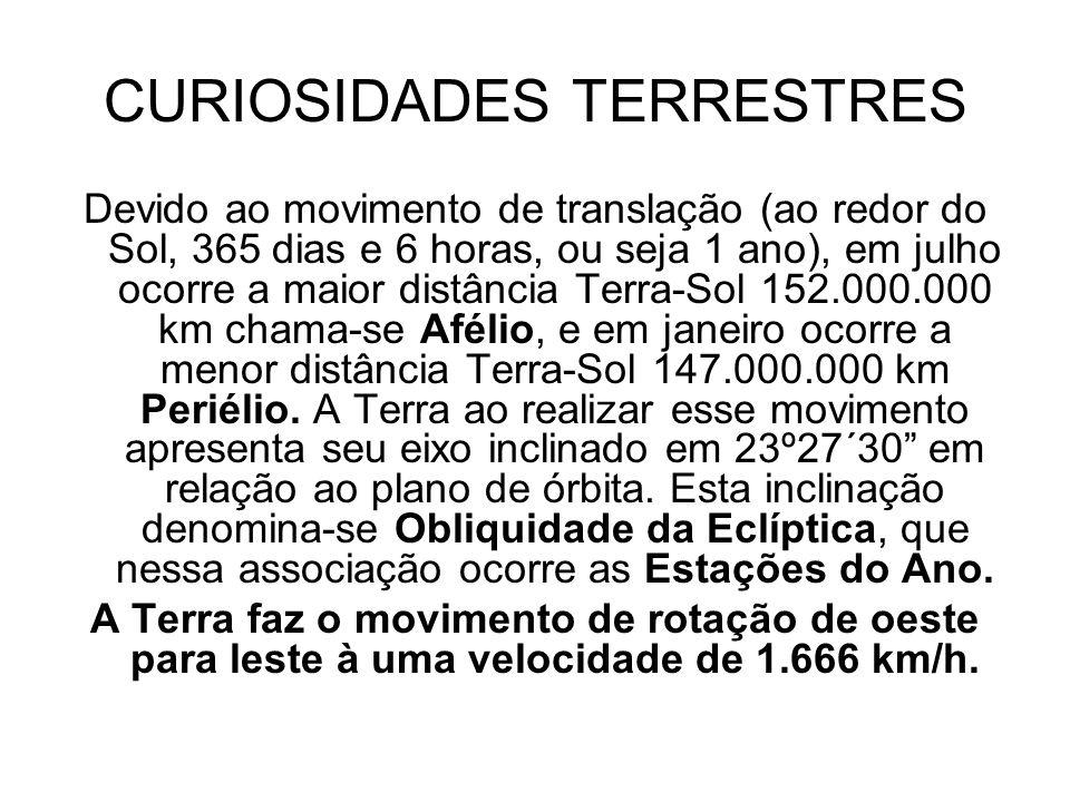 CURIOSIDADES TERRESTRES Devido ao movimento de translação (ao redor do Sol, 365 dias e 6 horas, ou seja 1 ano), em julho ocorre a maior distância Terra-Sol 152.000.000 km chama-se Afélio, e em janeiro ocorre a menor distância Terra-Sol 147.000.000 km Periélio.