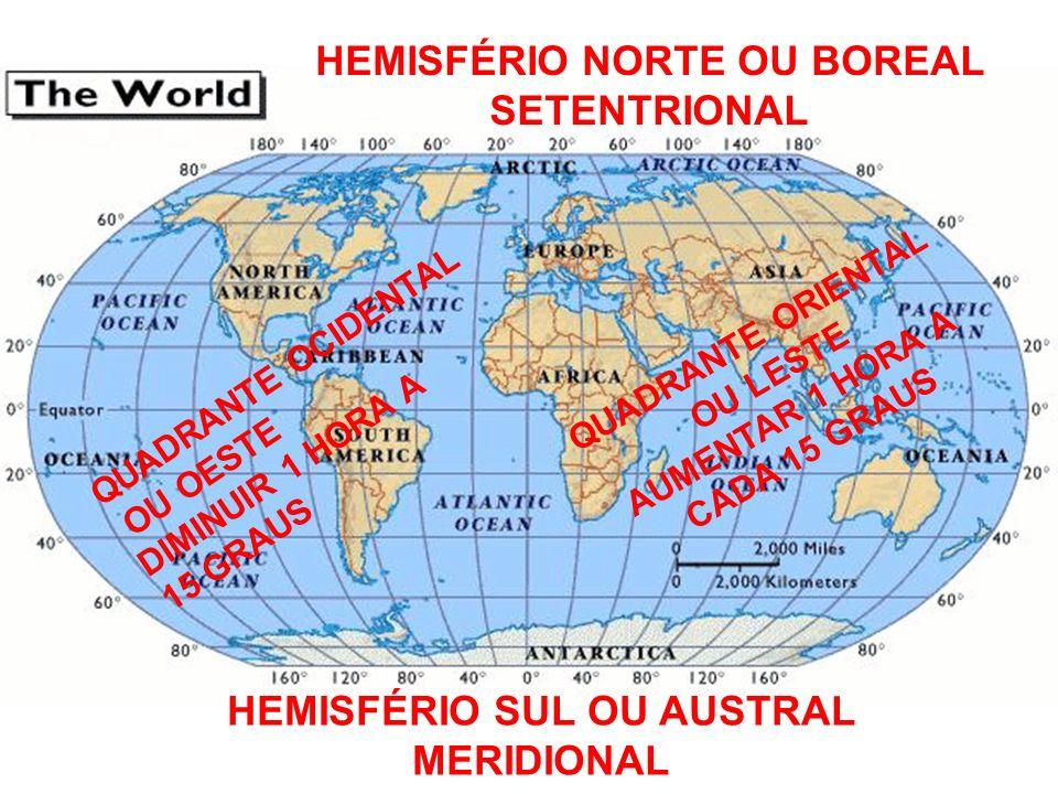 QUADRANTE ORIENTAL OU LESTE AUMENTAR 1 HORA A CADA 15 GRAUS QUADRANTE OCIDENTAL OU OESTE DIMINUIR 1 HORA A 15 GRAUS HEMISFÉRIO SUL OU AUSTRAL MERIDIONAL HEMISFÉRIO NORTE OU BOREAL SETENTRIONAL