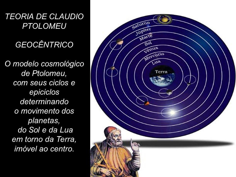 TEORIA DE CLAUDIO PTOLOMEU GEOCÊNTRICO O modelo cosmológico de Ptolomeu, com seus ciclos e epiciclos determinando o movimento dos planetas, do Sol e da Lua em torno da Terra, imóvel ao centro.