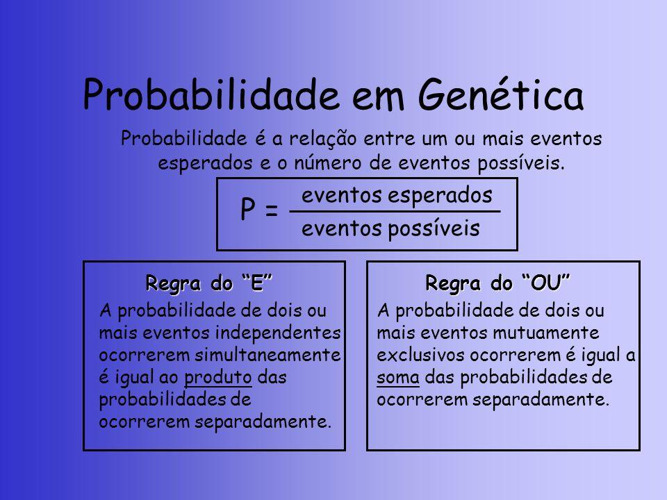 Probabilidade em Genética Regra do E A probabilidade de dois ou mais eventos independentes ocorrerem simultaneamente é igual ao produto das probabilid