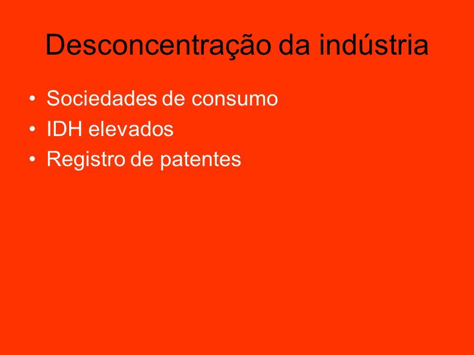 Sociedades de consumo IDH elevados Registro de patentes
