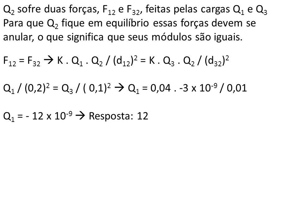 Q 2 sofre duas forças, F 12 e F 32, feitas pelas cargas Q 1 e Q 3 Para que Q 2 fique em equilíbrio essas forças devem se anular, o que significa que s