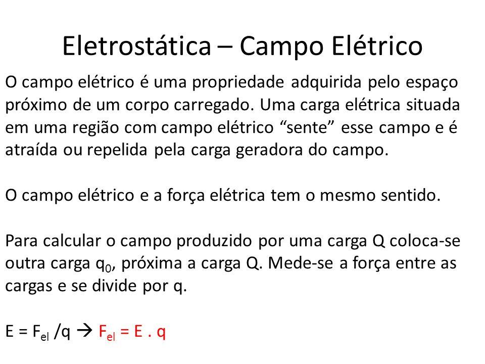 Eletrostática – Campo Elétrico O campo elétrico é uma propriedade adquirida pelo espaço próximo de um corpo carregado. Uma carga elétrica situada em u