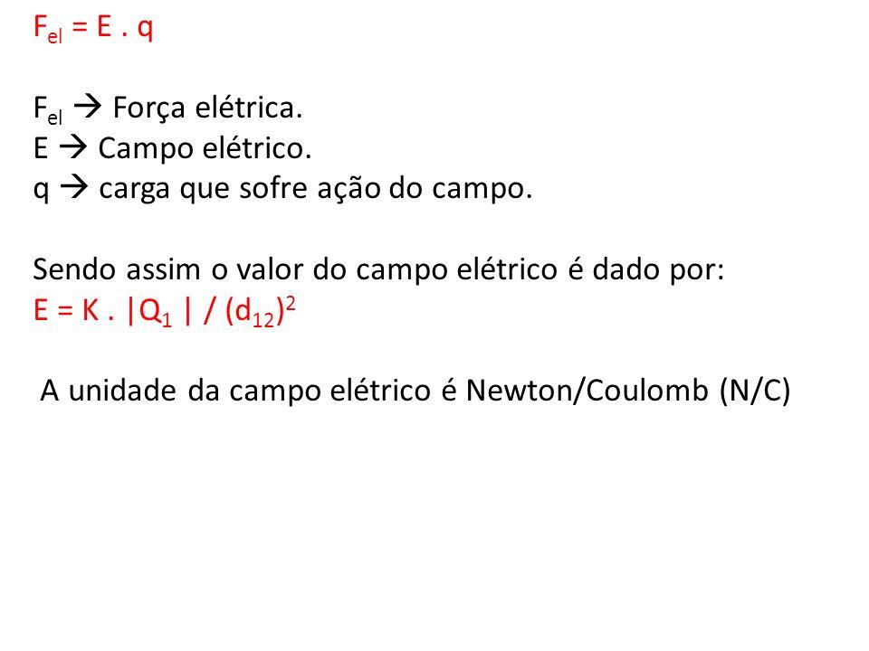 F el = E. q F el Força elétrica. E Campo elétrico. q carga que sofre ação do campo. Sendo assim o valor do campo elétrico é dado por: E = K. |Q 1 | /