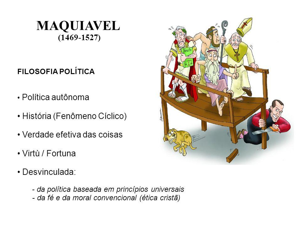 MAQUIAVEL (1469-1527) FILOSOFIA POLÍTICA Política autônoma História (Fenômeno Cíclico) Verdade efetiva das coisas Virtù / Fortuna Desvinculada: - da p