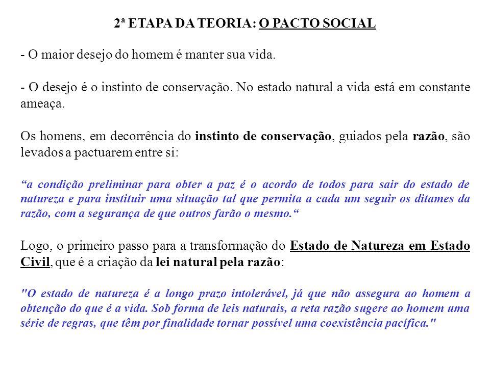 2ª ETAPA DA TEORIA: O PACTO SOCIAL - O maior desejo do homem é manter sua vida. - O desejo é o instinto de conservação. No estado natural a vida está