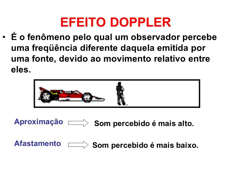 EFEITO DOPPLER É o fenômeno pelo qual um observador percebe uma freqüência diferente daquela emitida por uma fonte, devido ao movimento relativo entre
