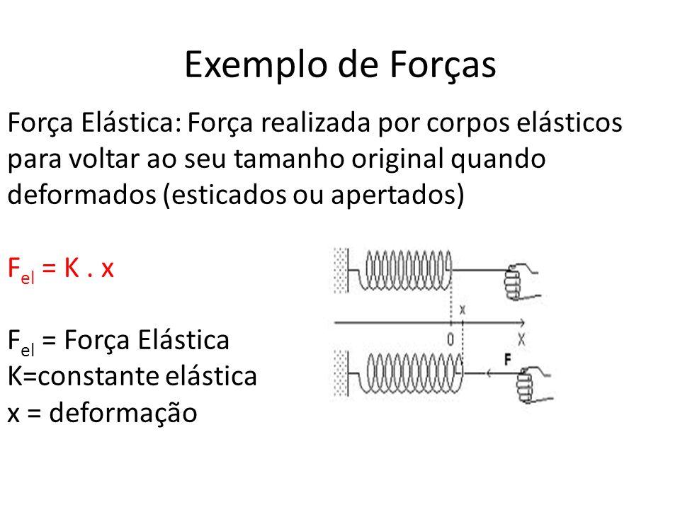 Exemplo de Forças Força Elástica: Força realizada por corpos elásticos para voltar ao seu tamanho original quando deformados (esticados ou apertados) F el = K.