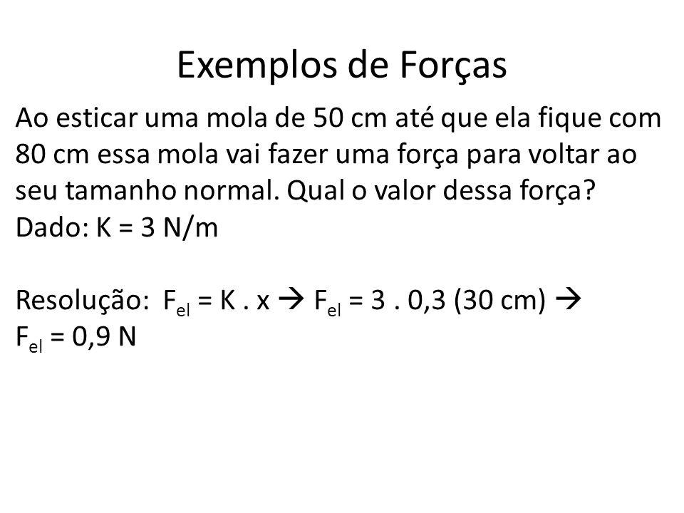 Exemplos de Forças Ao esticar uma mola de 50 cm até que ela fique com 80 cm essa mola vai fazer uma força para voltar ao seu tamanho normal.