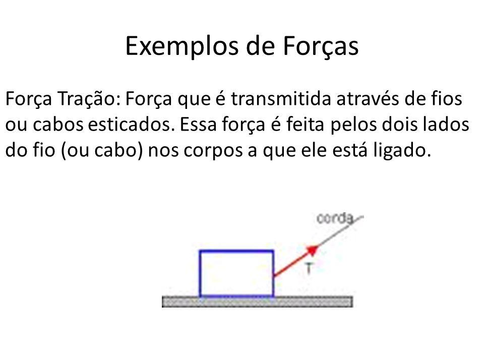 Exemplos de Forças Força Tração: Força que é transmitida através de fios ou cabos esticados.