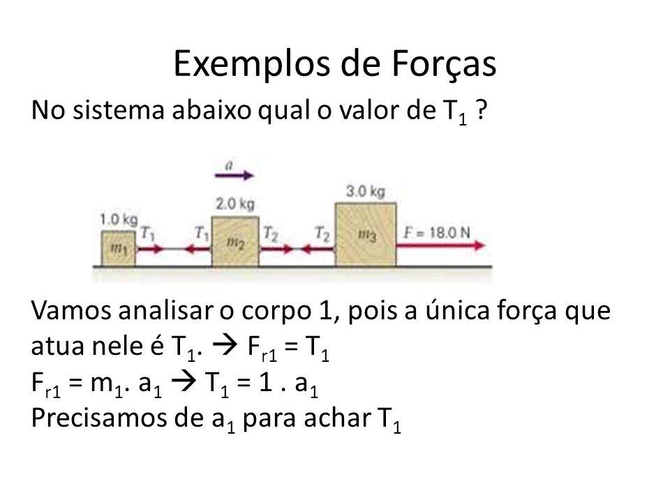 Exemplos de Forças No sistema abaixo qual o valor de T 1 .