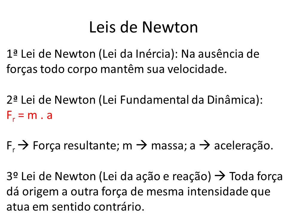 Leis de Newton 1ª Lei de Newton (Lei da Inércia): Na ausência de forças todo corpo mantêm sua velocidade.