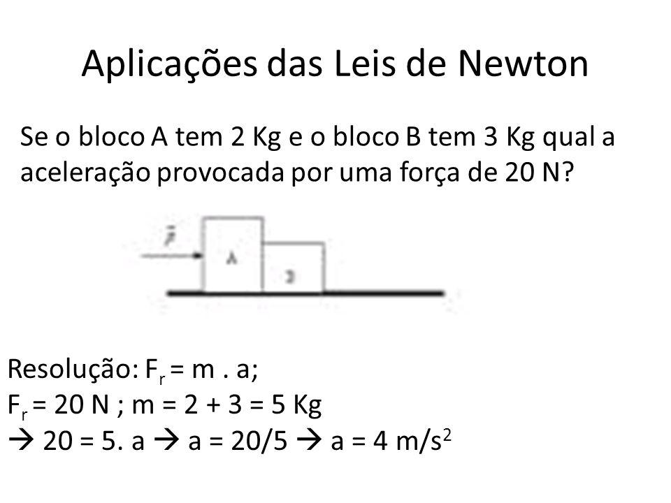 Aplicações das Leis de Newton Quando um homem empurra uma mesa, quais as forças de ação e reação.
