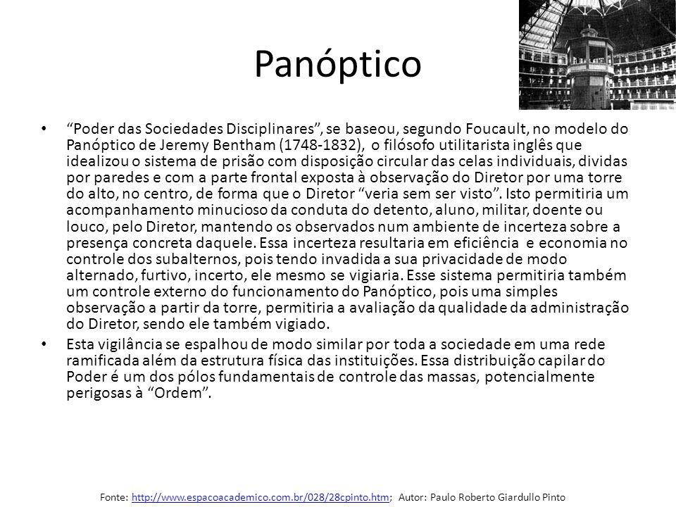 Panóptico Poder das Sociedades Disciplinares, se baseou, segundo Foucault, no modelo do Panóptico de Jeremy Bentham (1748-1832), o filósofo utilitaris