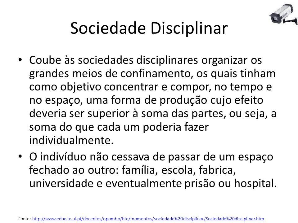 Sociedade Disciplinar Coube às sociedades disciplinares organizar os grandes meios de confinamento, os quais tinham como objetivo concentrar e compor,