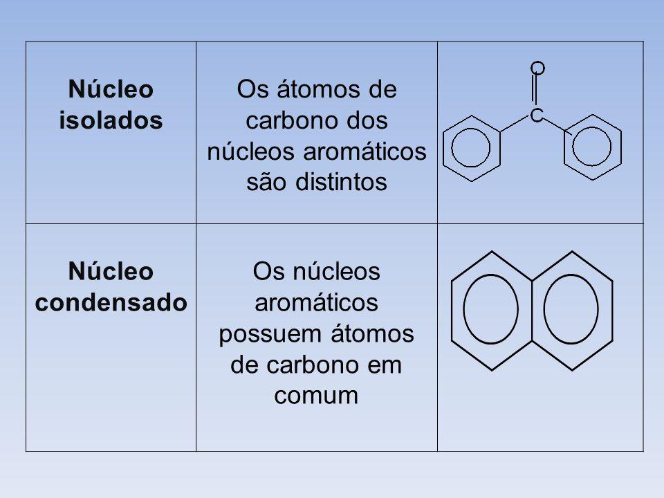 Núcleo isolados Os átomos de carbono dos núcleos aromáticos são distintos Núcleo condensado Os núcleos aromáticos possuem átomos de carbono em comum