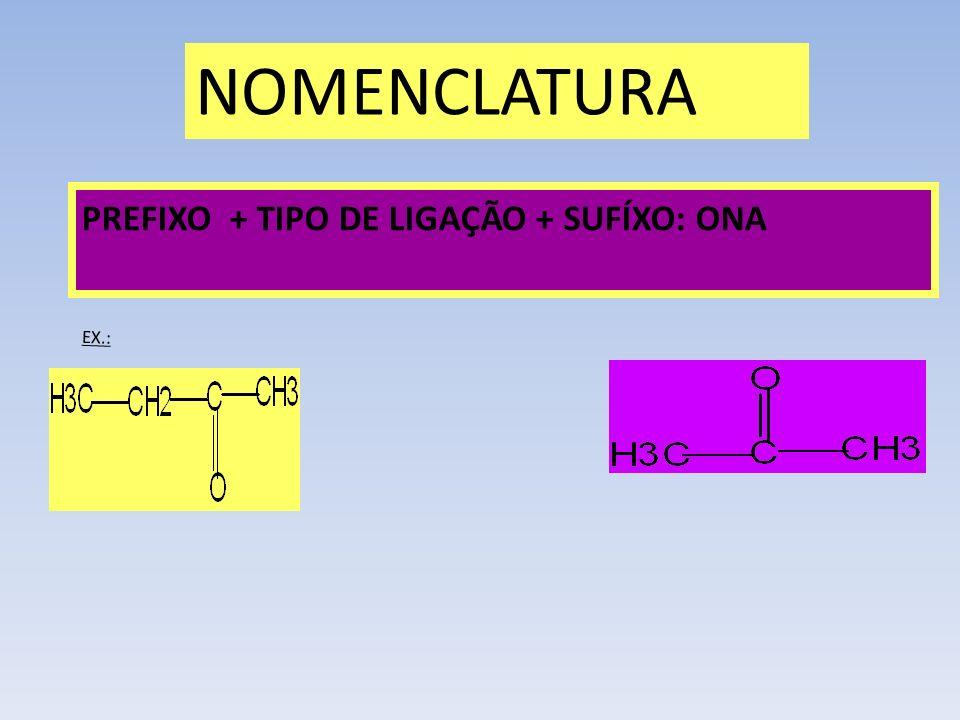PREFIXO + TIPO DE LIGAÇÃO + SUFÍXO: ONA NOMENCLATURA EX.: