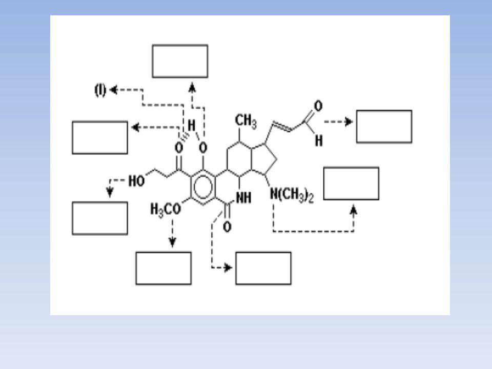 Forças Intermoleculares Dipolo-dipolo (ou Dipolo permanente - Dipolo permanente) Pontes de Hidrogênio ou Ligação de Hidrogênio Forças de Van der Waals de London Dipolo-dipolo induzido (ou Dipolo induzido – Dipolo induzido)