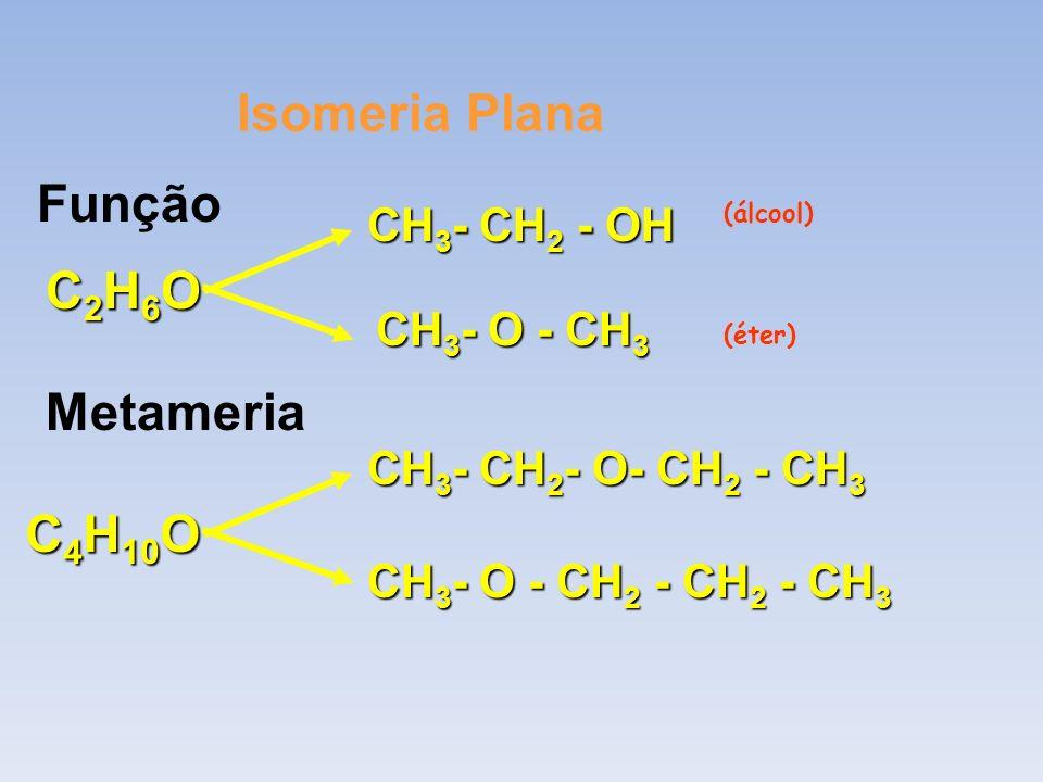 Isomeria Plana Função C 4 H 10 O CH 3 - CH 2 - O- CH 2 - CH 3 Metameria C2H6OC2H6OC2H6OC2H6O CH 3 - CH 2 - OH CH 3 - O - CH 3 CH 3 - O - CH 2 - CH 2 -