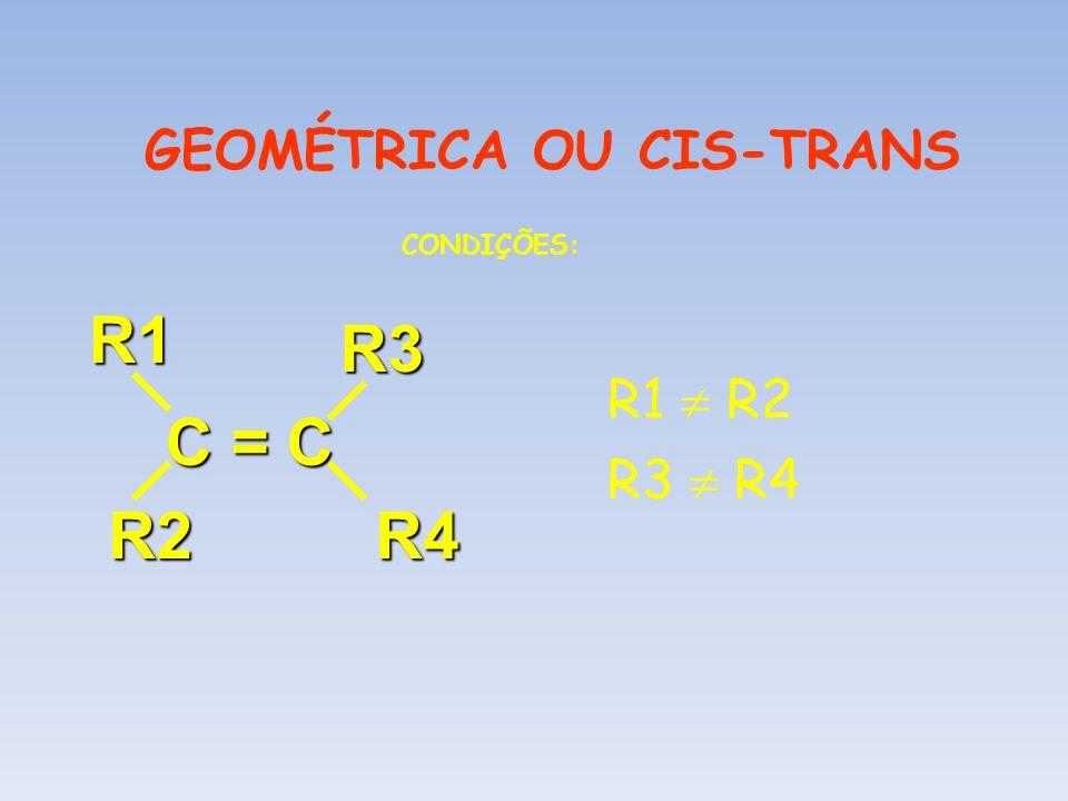 GEOMÉTRICA OU CIS-TRANS CONDIÇÕES: C = C R4R2R1R3 R1 R2 R3 R4