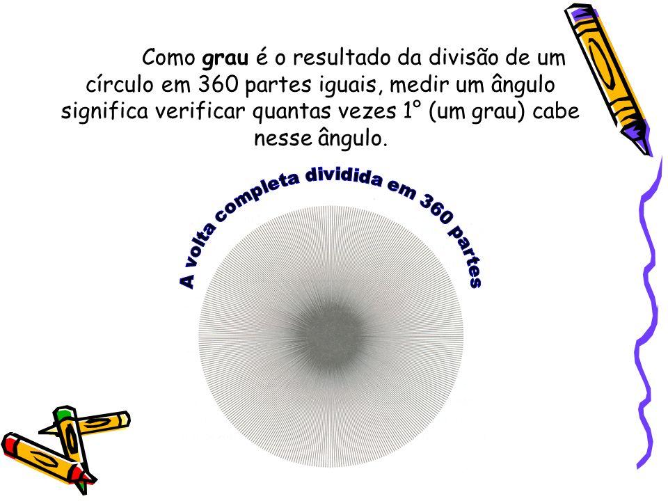 Como grau é o resultado da divisão de um círculo em 360 partes iguais, medir um ângulo significa verificar quantas vezes 1° (um grau) cabe nesse ângul