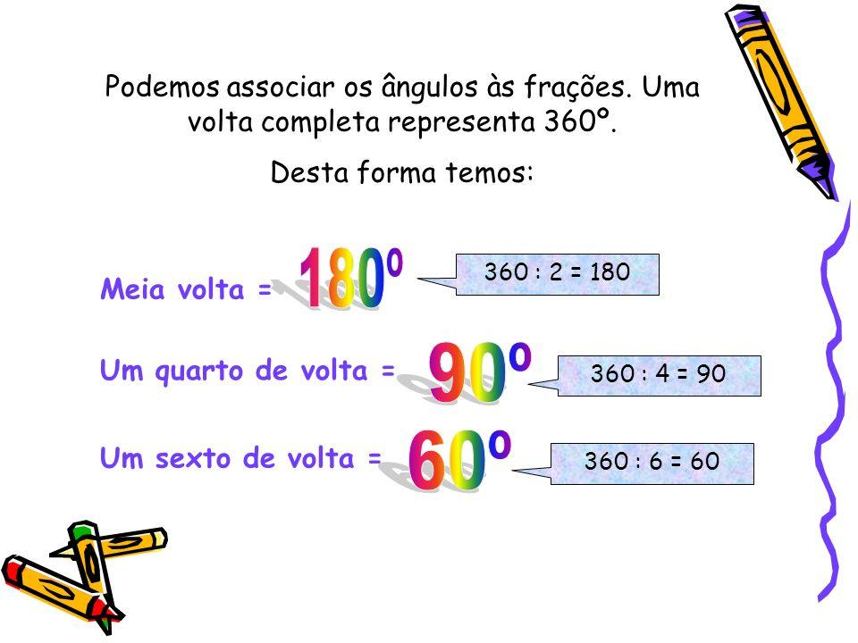 Podemos associar os ângulos às frações. Uma volta completa representa 360º. Desta forma temos: Meia volta = Um quarto de volta = Um sexto de volta = 3