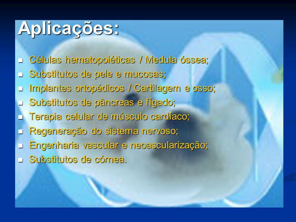 Aplicações: Células hematopoiéticas / Medula óssea; Células hematopoiéticas / Medula óssea; Substitutos de pele e mucosas; Substitutos de pele e mucos