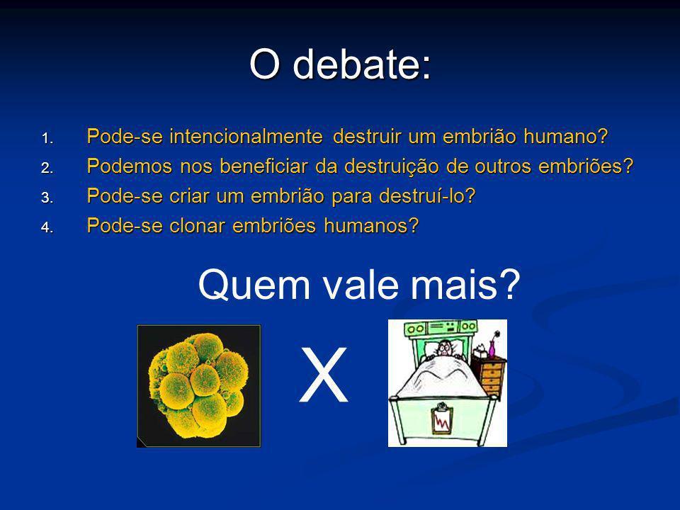 O debate: 1. Pode-se intencionalmente destruir um embrião humano? 2. Podemos nos beneficiar da destruição de outros embriões? 3. Pode-se criar um embr