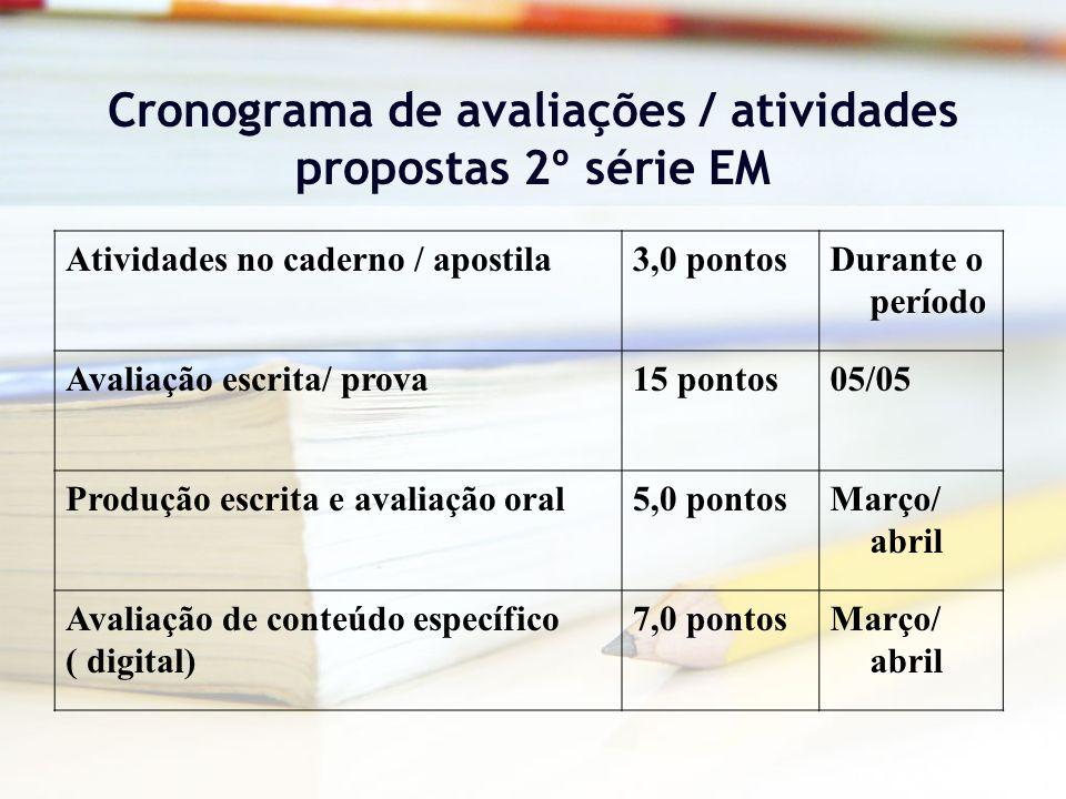 Cronograma de avaliações / atividades propostas 1º série EM Atividades no caderno / apostila3,0 pontosDurante o período Avaliação escrita/ prova15 pon