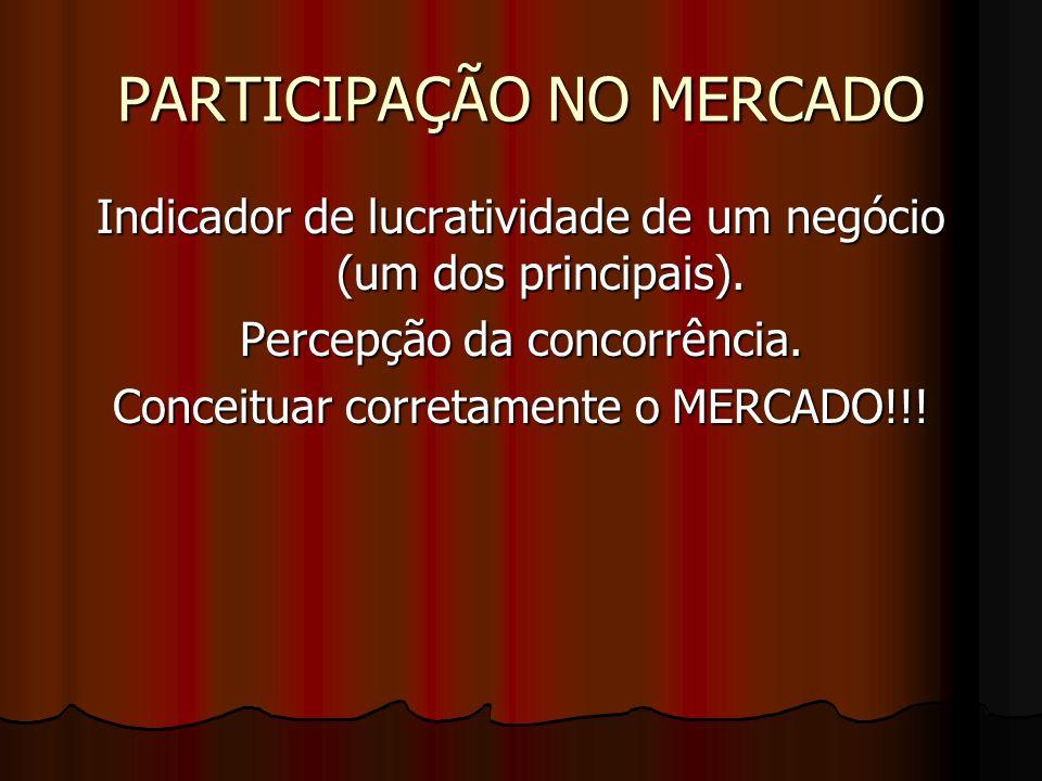 PARTICIPAÇÃO NO MERCADO Indicador de lucratividade de um negócio (um dos principais). Percepção da concorrência. Conceituar corretamente o MERCADO!!!