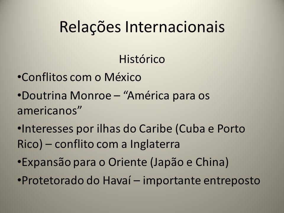 Relações Internacionais Histórico Conflitos com o México Doutrina Monroe – América para os americanos Interesses por ilhas do Caribe (Cuba e Porto Ric