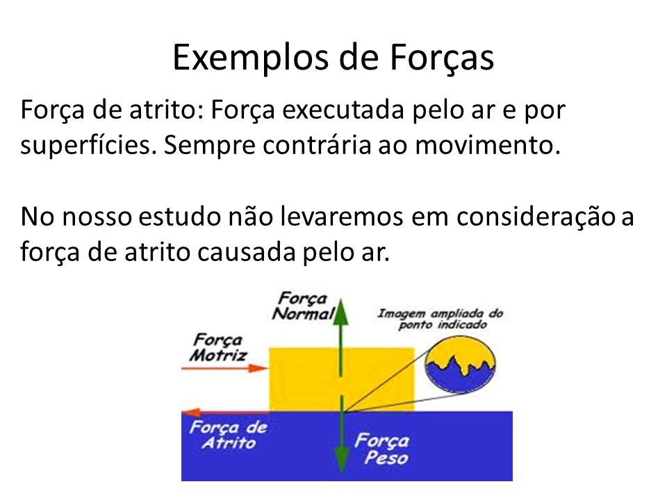 Exemplos de Forças Força de atrito: Força executada pelo ar e por superfícies. Sempre contrária ao movimento. No nosso estudo não levaremos em conside