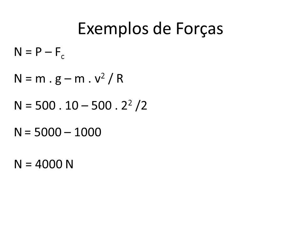 Exemplos de Forças N = P – F c N = m. g – m. v 2 / R N = 500. 10 – 500. 2 2 /2 N = 5000 – 1000 N = 4000 N