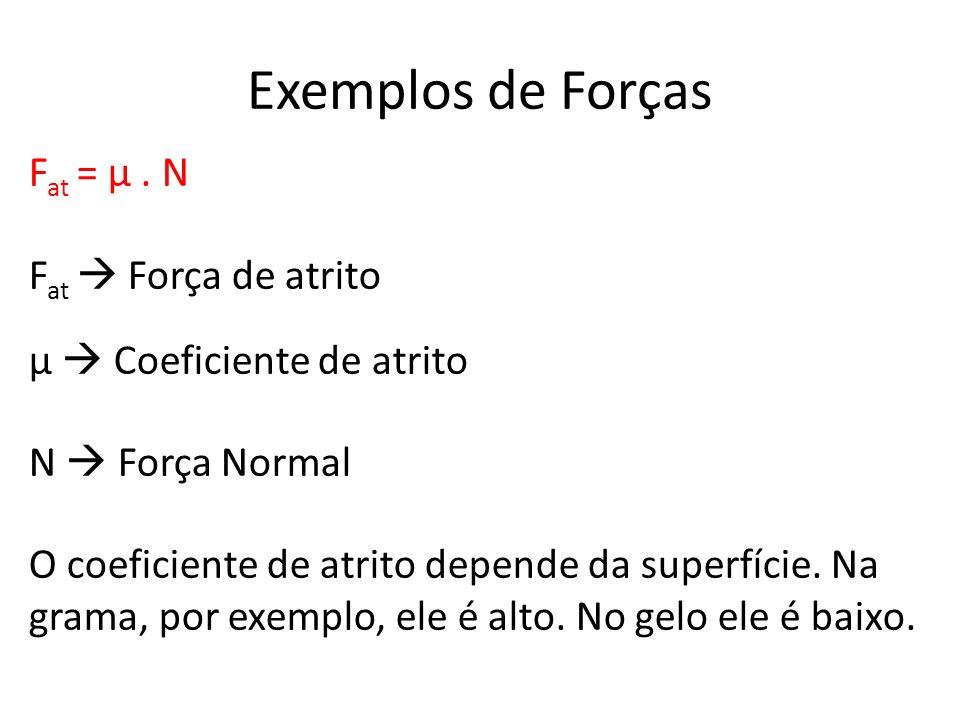Exemplos de Forças F at = µ. N F at Força de atrito µ Coeficiente de atrito N Força Normal O coeficiente de atrito depende da superfície. Na grama, po