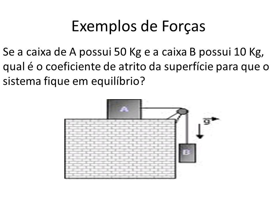 Exemplos de Forças Se a caixa de A possui 50 Kg e a caixa B possui 10 Kg, qual é o coeficiente de atrito da superfície para que o sistema fique em equ