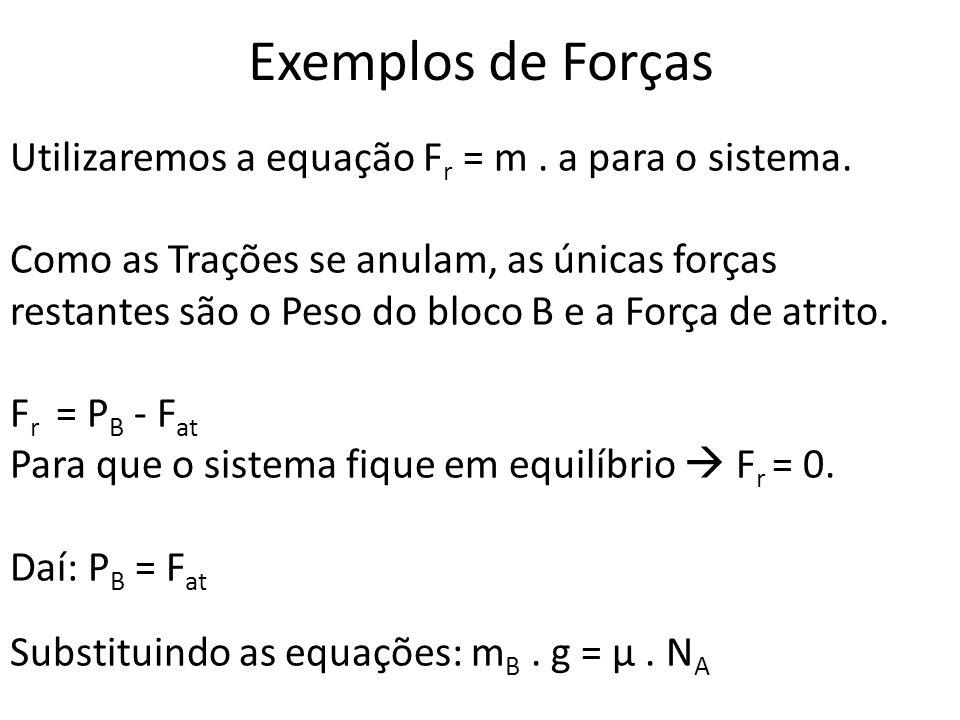 Utilizaremos a equação F r = m. a para o sistema. Como as Trações se anulam, as únicas forças restantes são o Peso do bloco B e a Força de atrito. F r