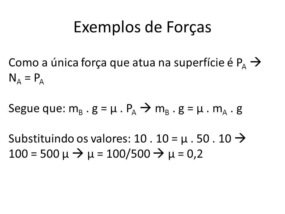 Como a única força que atua na superfície é P A N A = P A Segue que: m B. g = µ. P A m B. g = µ. m A. g Substituindo os valores: 10. 10 = µ. 50. 10 10