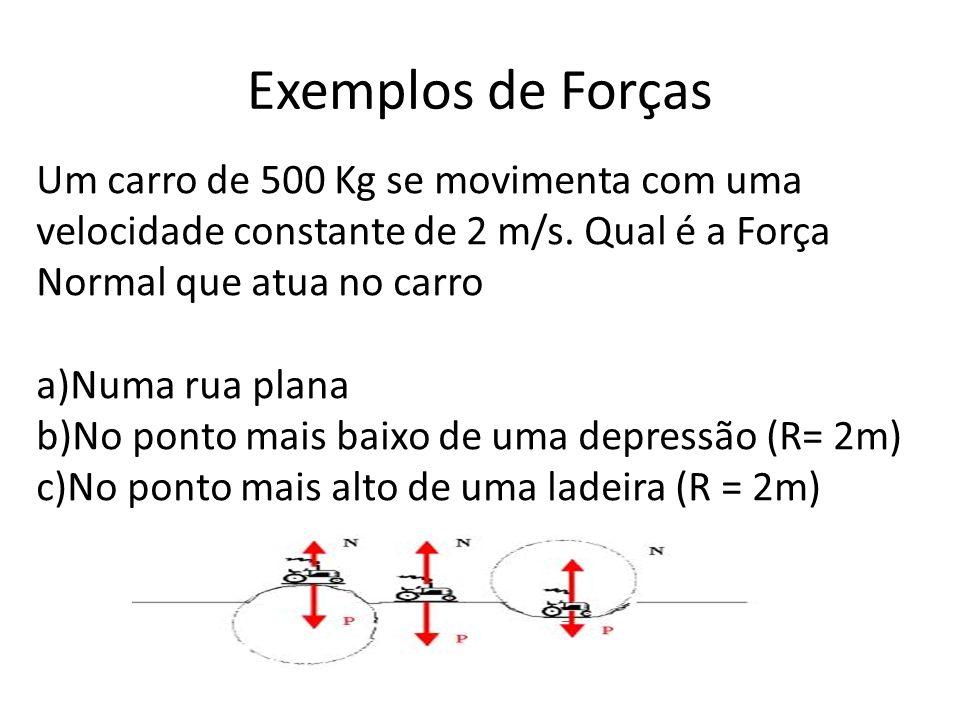 Exemplos de Forças Um carro de 500 Kg se movimenta com uma velocidade constante de 2 m/s. Qual é a Força Normal que atua no carro a)Numa rua plana b)N