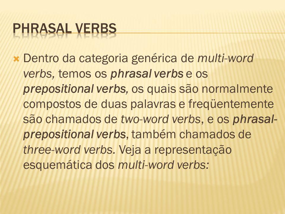 Dentro da categoria genérica de multi-word verbs, temos os phrasal verbs e os prepositional verbs, os quais são normalmente compostos de duas palavras