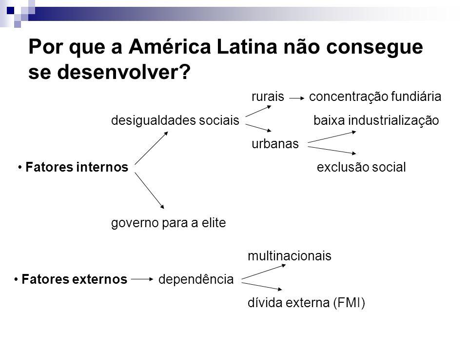 Por que a América Latina não consegue se desenvolver.
