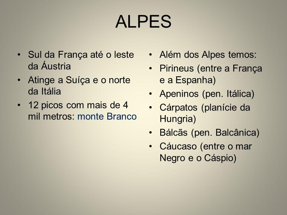 ALPES Sul da França até o leste da Áustria Atinge a Suíça e o norte da Itália 12 picos com mais de 4 mil metros: monte Branco Além dos Alpes temos: Pi