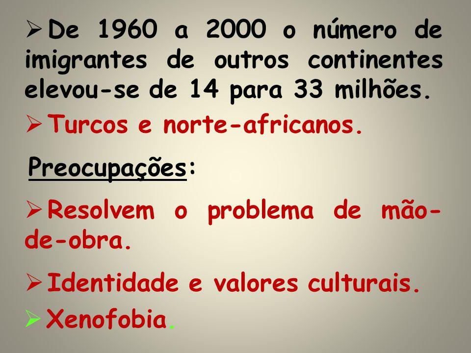 De 1960 a 2000 o número de imigrantes de outros continentes elevou-se de 14 para 33 milhões. Preocupações: Turcos e norte-africanos. Resolvem o proble