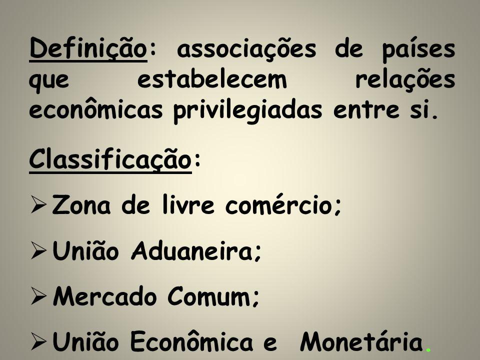 Classificação : Zona de livre comércio; União Aduaneira; Mercado Comum; União Econômica e Monetária. Definição : associações de países que estabelecem