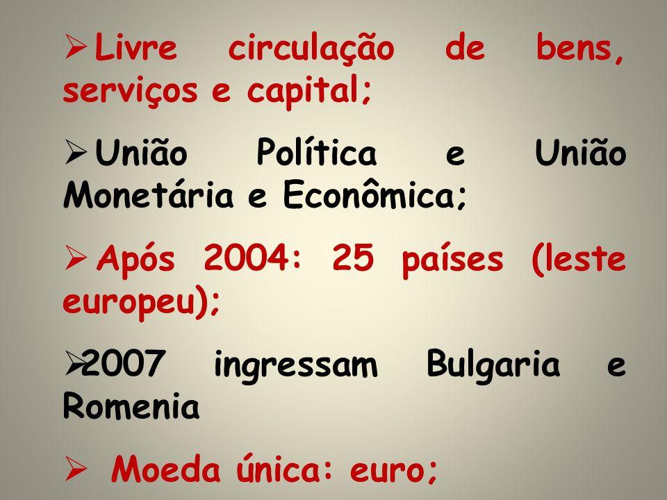 Livre circulação de bens, serviços e capital; União Política e União Monetária e Econômica; Após 2004: 25 países (leste europeu); 2007 ingressam Bulga