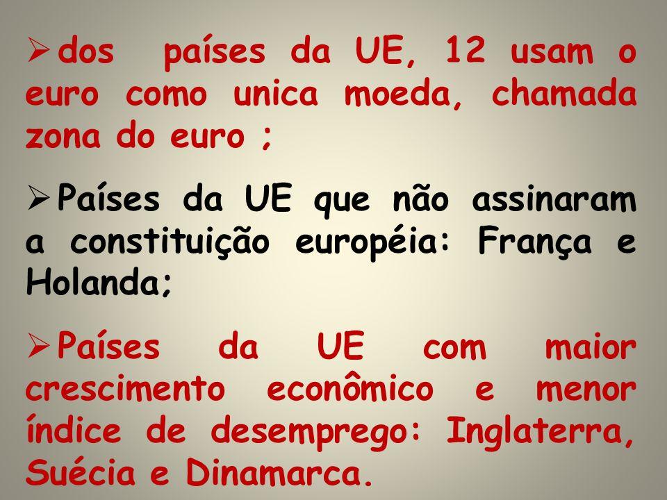 dos países da UE, 12 usam o euro como unica moeda, chamada zona do euro ; Países da UE que não assinaram a constituição européia: França e Holanda; Pa