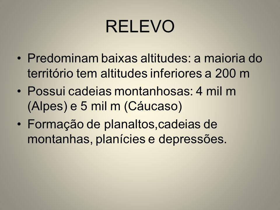 RELEVO Predominam baixas altitudes: a maioria do território tem altitudes inferiores a 200 m Possui cadeias montanhosas: 4 mil m (Alpes) e 5 mil m (Cá
