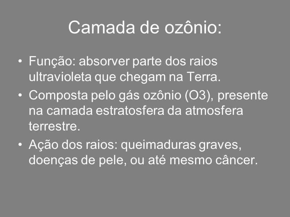 Camada de ozônio: Função: absorver parte dos raios ultravioleta que chegam na Terra. Composta pelo gás ozônio (O3), presente na camada estratosfera da